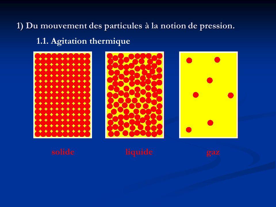 1) Du mouvement des particules à la notion de pression. 1.1. Agitation thermique solideliquidegaz