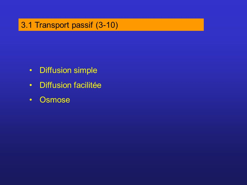 3.1 Transport passif (3-10) Diffusion simple Diffusion facilitée Osmose