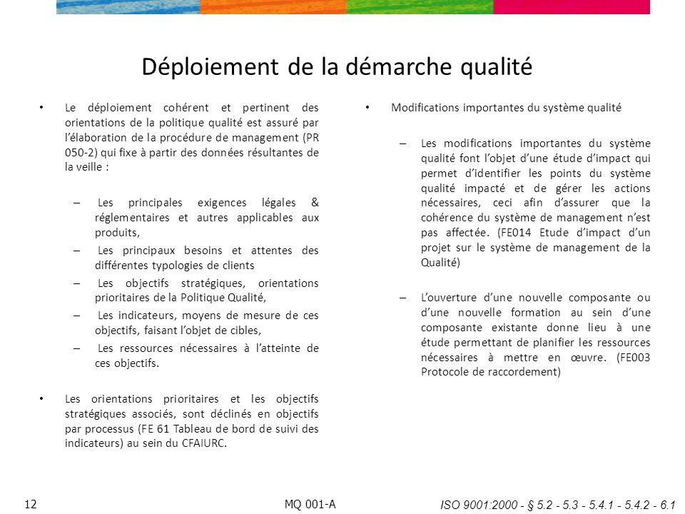 ISO 9001:2000 - § 5.2 - 5.3 - 5.4.1 - 5.4.2 - 6.1 Déploiement de la démarche qualité Le déploiement cohérent et pertinent des orientations de la polit