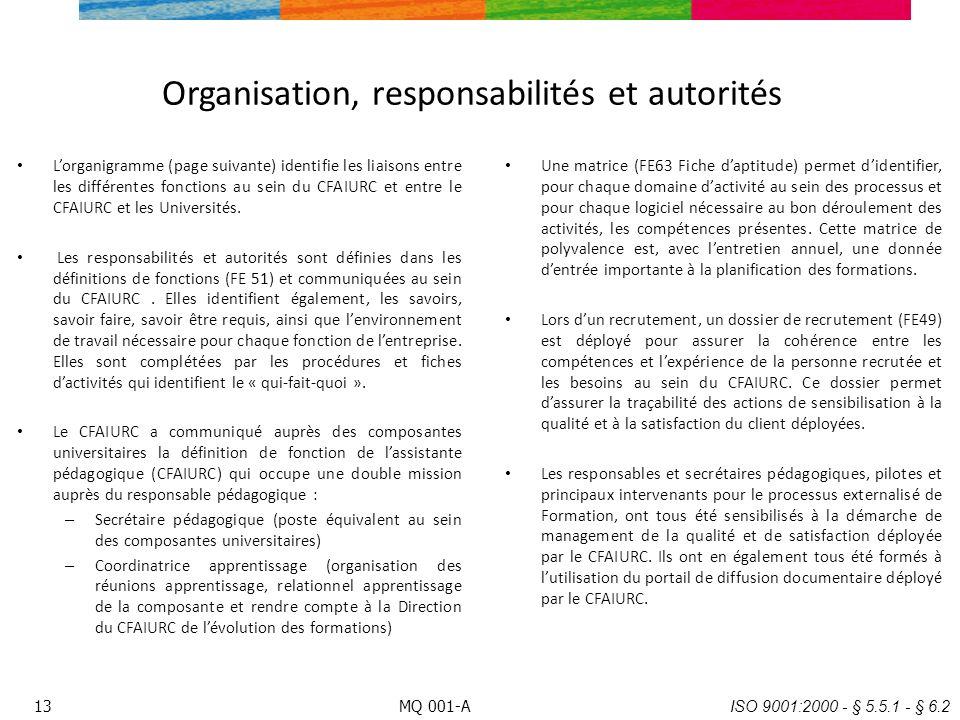 ISO 9001:2000 - § 5.5.1 - § 6.2 Organisation, responsabilités et autorités Lorganigramme (page suivante) identifie les liaisons entre les différentes
