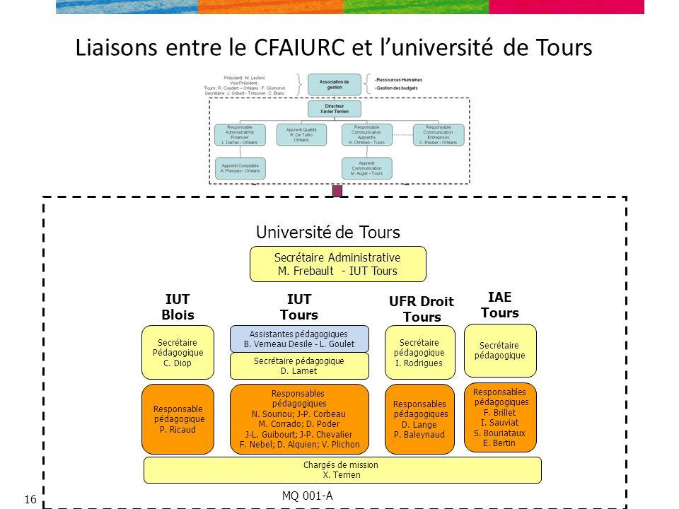 Liaisons entre le CFAIURC et luniversité de Tours Secrétaire Administrative M. Frebault - IUT Tours IUT Blois Secrétaire Pédagogique C. Diop IUT Tours