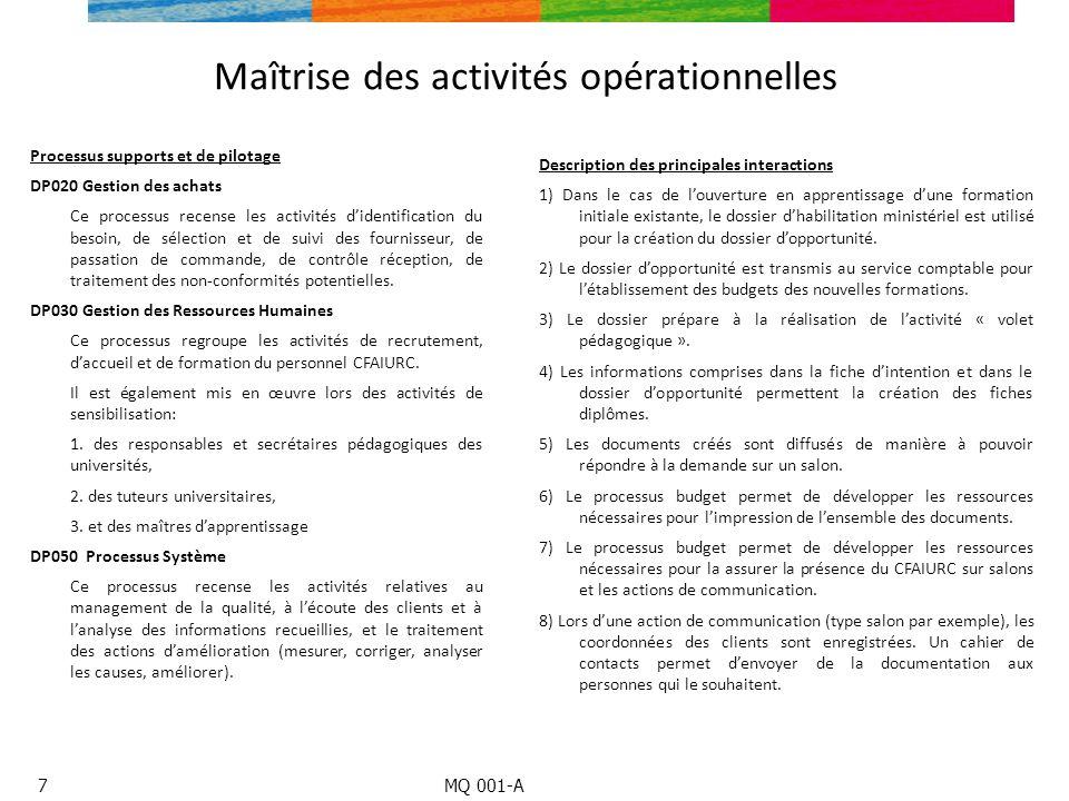 Maîtrise des activités opérationnelles Processus supports et de pilotage DP020 Gestion des achats Ce processus recense les activités didentification d
