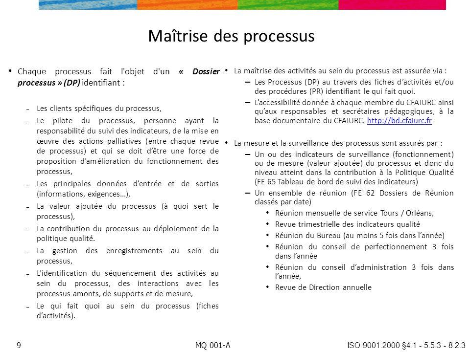 Maîtrise des processus Chaque processus fait l'objet d'un « Dossier processus » (DP) identifiant : – Les clients spécifiques du processus, – Le pilote