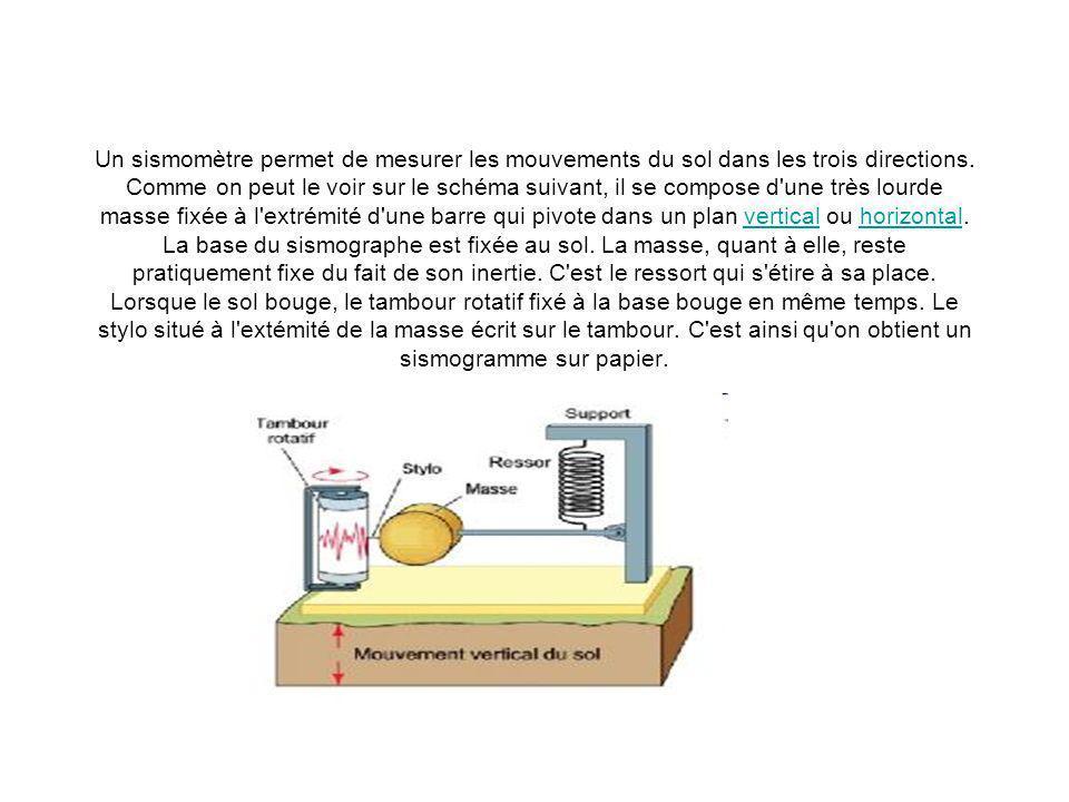 Un sismomètre permet de mesurer les mouvements du sol dans les trois directions. Comme on peut le voir sur le schéma suivant, il se compose d'une très