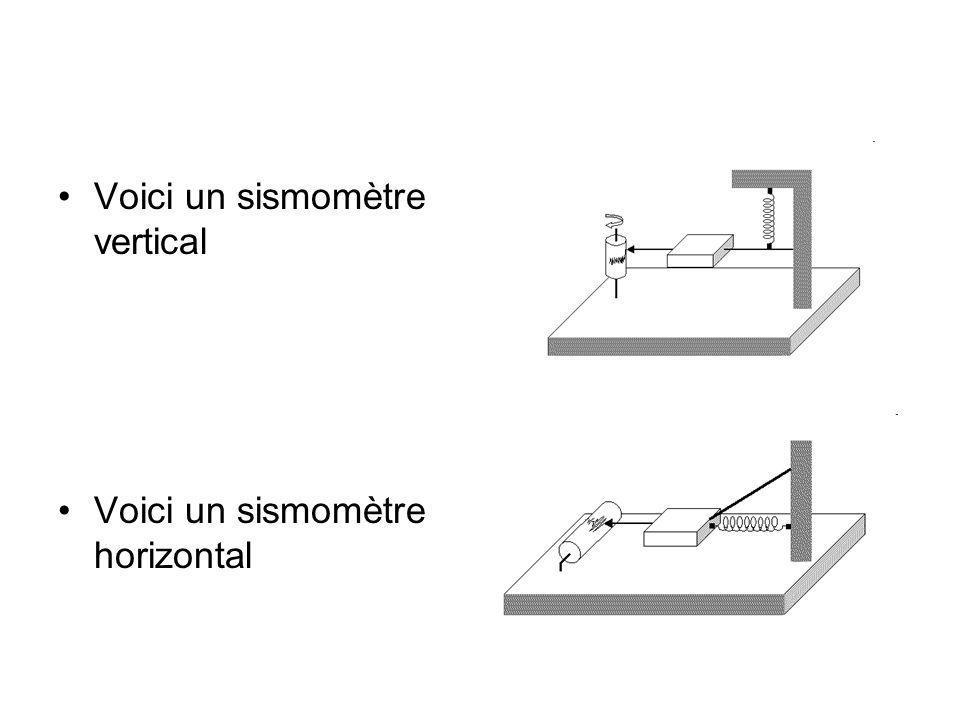 Voici un sismomètre vertical Voici un sismomètre horizontal
