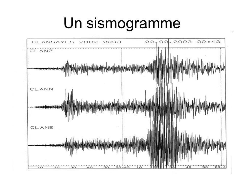 Un sismogramme