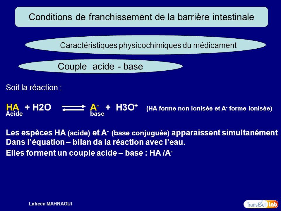 Lahcen MAHRAOUI Conditions de franchissement de la barrière intestinale Caractéristiques physicochimiques du médicament Couple acide - base Soit la ré