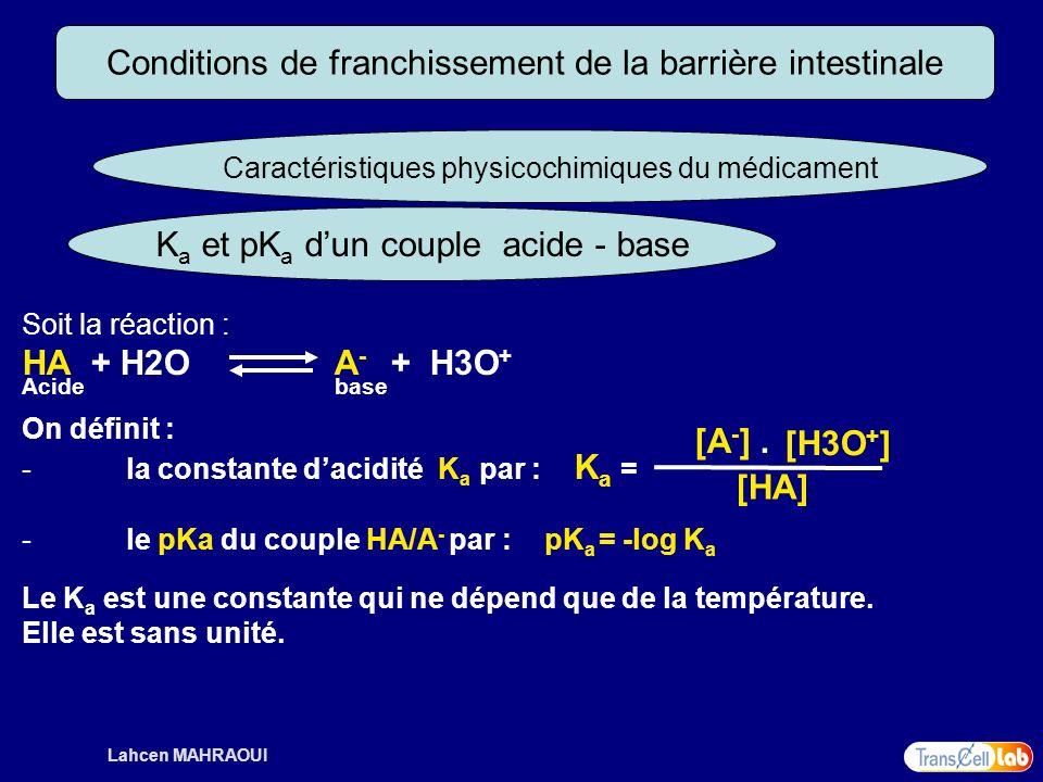 Lahcen MAHRAOUI Conditions de franchissement de la barrière intestinale Caractéristiques physicochimiques du médicament K a et pK a dun couple acide -