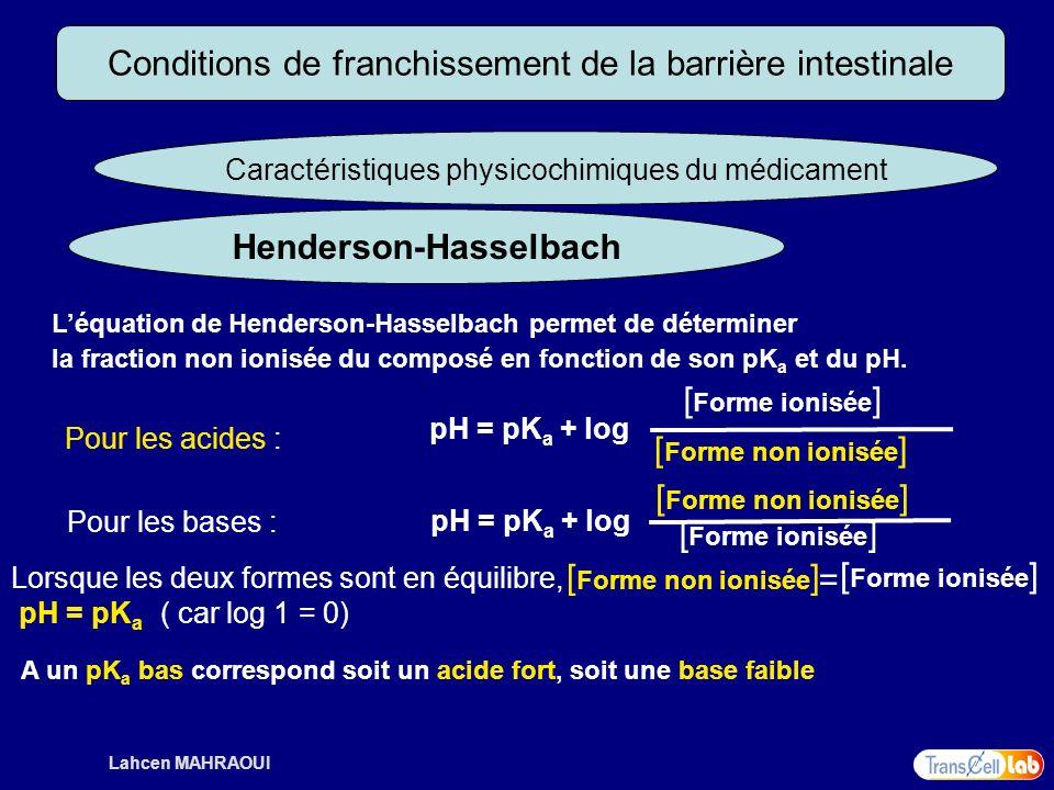 Lahcen MAHRAOUI Conditions de franchissement de la barrière intestinale Caractéristiques physicochimiques du médicament Henderson-Hasselbach Léquation