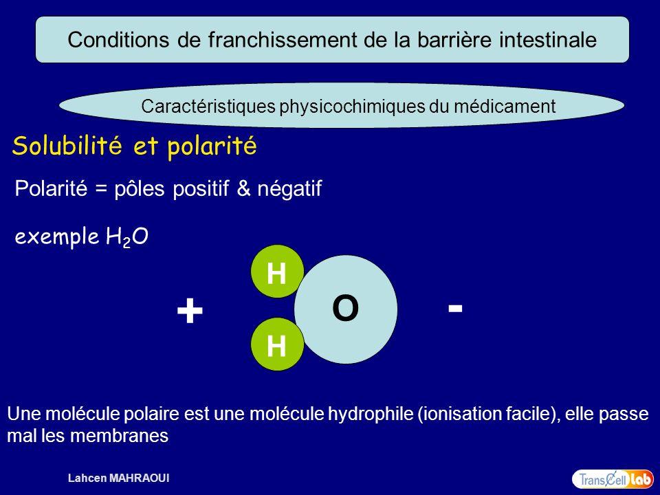 Lahcen MAHRAOUI Conditions de franchissement de la barrière intestinale Caractéristiques physicochimiques du médicament Solubilit é et polarit é Polar