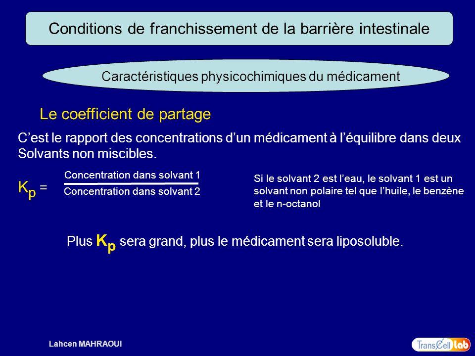 Lahcen MAHRAOUI Conditions de franchissement de la barrière intestinale Caractéristiques physicochimiques du médicament Plus K p sera grand, plus le m