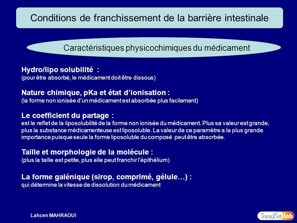 Lahcen MAHRAOUI Conditions de franchissement de la barrière intestinale Caractéristiques physicochimiques du médicament Hydro/lipo solubilité : (pour