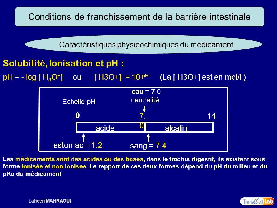 Lahcen MAHRAOUI Conditions de franchissement de la barrière intestinale Caractéristiques physicochimiques du médicament Solubilité, Ionisation et pH :