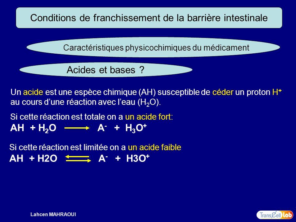 Lahcen MAHRAOUI Conditions de franchissement de la barrière intestinale Caractéristiques physicochimiques du médicament Acides et bases ? Un acide est