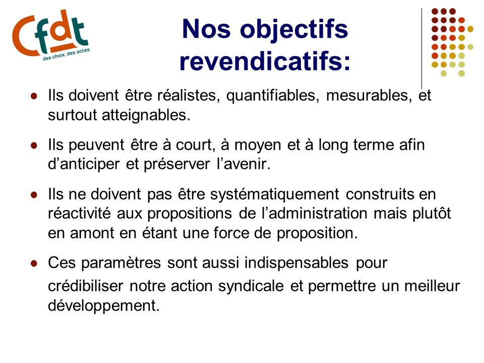 Nos objectifs revendicatifs: Ils doivent être réalistes, quantifiables, mesurables, et surtout atteignables.