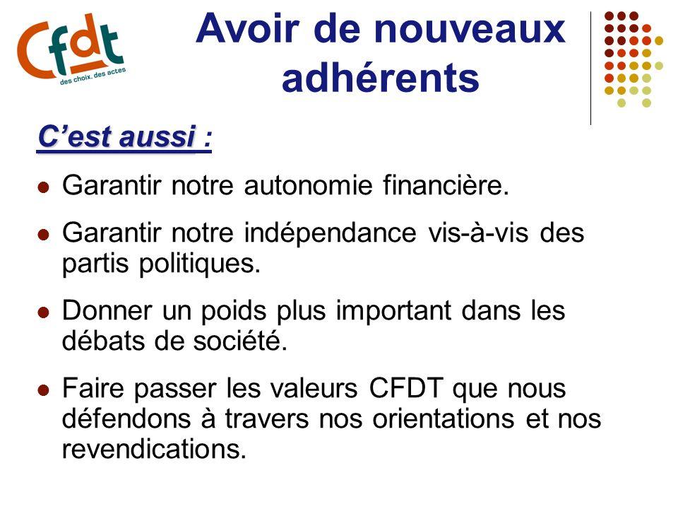 Avoir de nouveaux adhérents Cest aussi Cest aussi : Garantir notre autonomie financière.