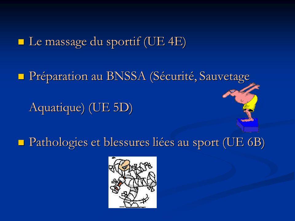 Le massage du sportif (UE 4E) Le massage du sportif (UE 4E) Préparation au BNSSA (Sécurité, Sauvetage Aquatique) (UE 5D) Préparation au BNSSA (Sécurit