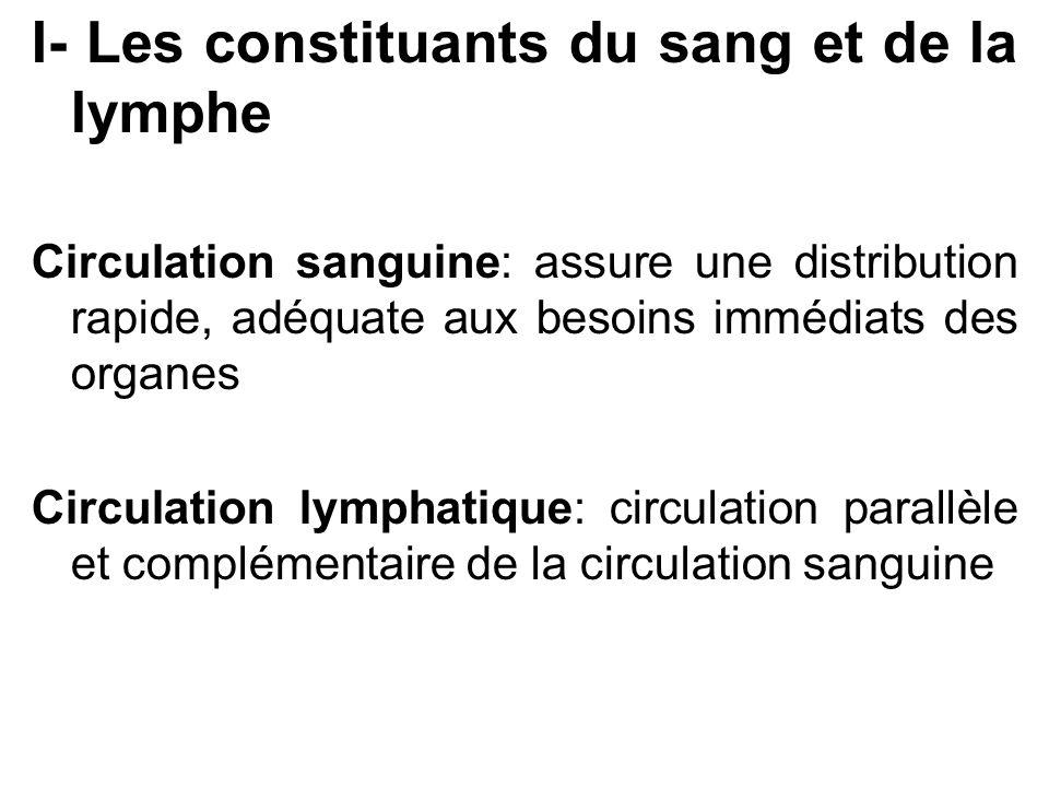I- Les constituants du sang et de la lymphe Circulation sanguine: assure une distribution rapide, adéquate aux besoins immédiats des organes Circulati
