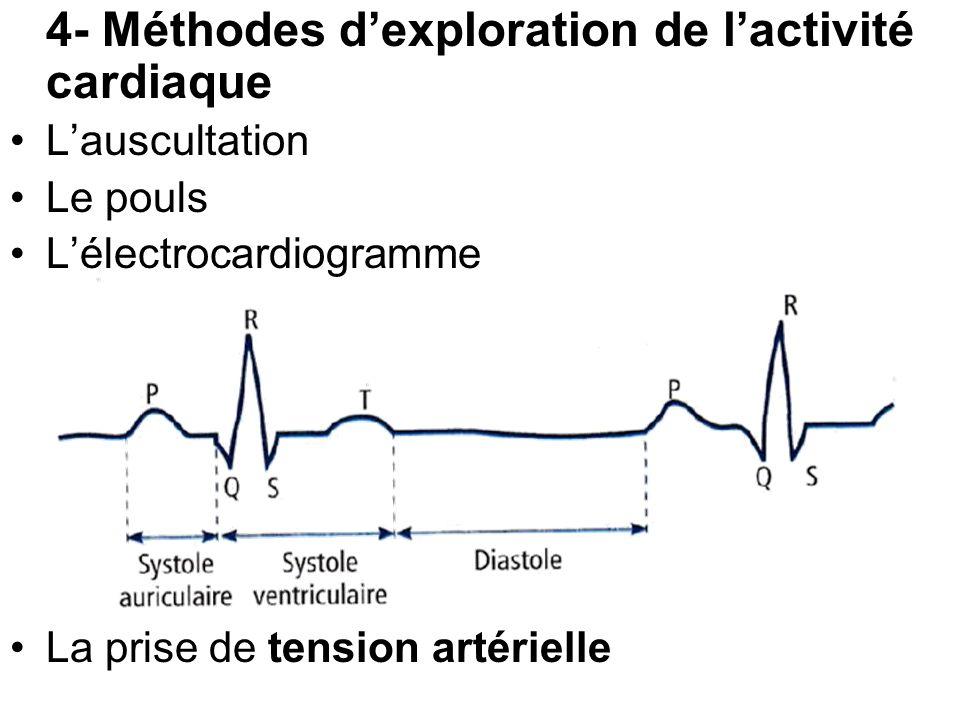 4- Méthodes dexploration de lactivité cardiaque Lauscultation Le pouls Lélectrocardiogramme La prise de tension artérielle