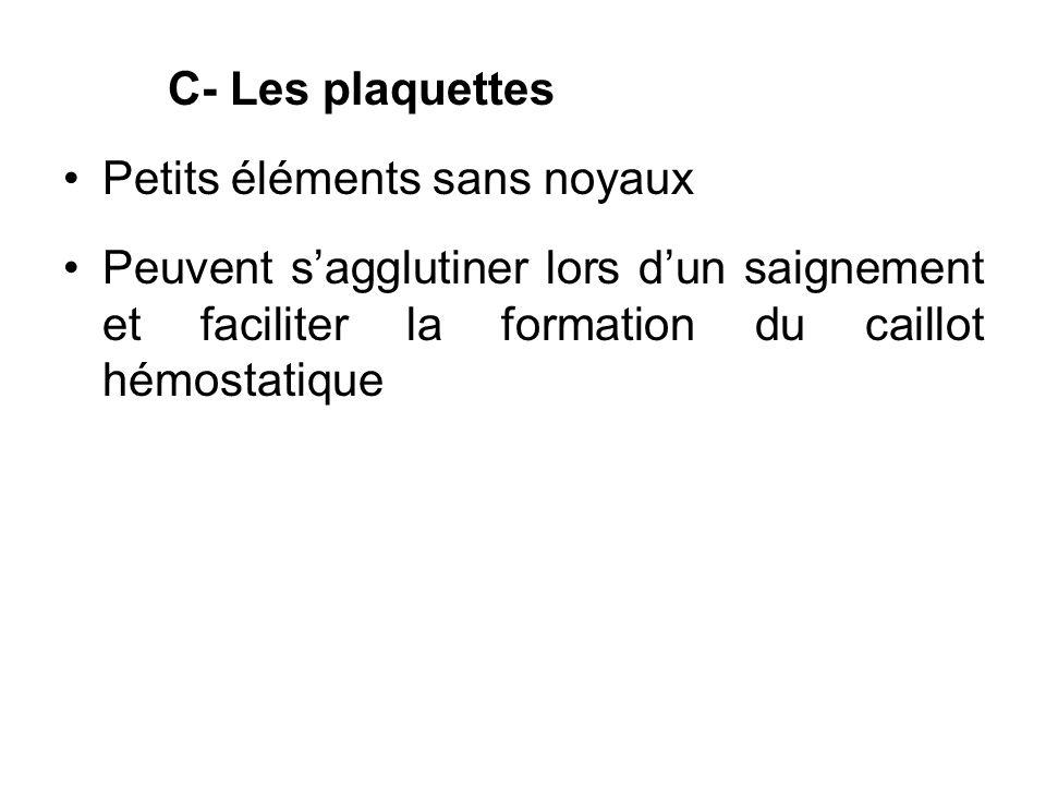C- Les plaquettes Petits éléments sans noyaux Peuvent sagglutiner lors dun saignement et faciliter la formation du caillot hémostatique