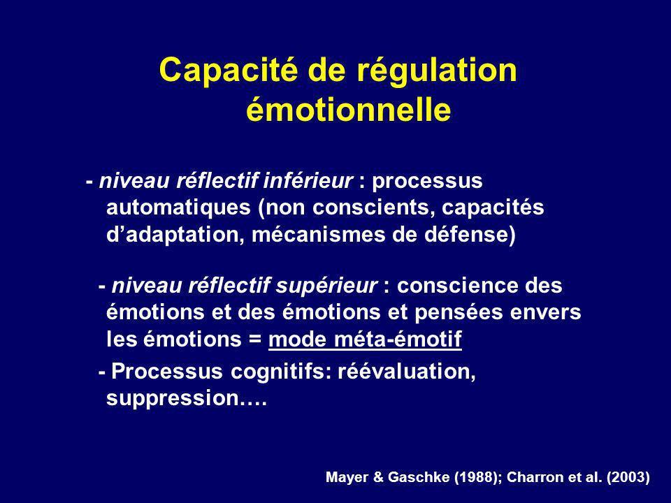 Capacité de régulation émotionnelle - niveau réflectif inférieur : processus automatiques (non conscients, capacités dadaptation, mécanismes de défens