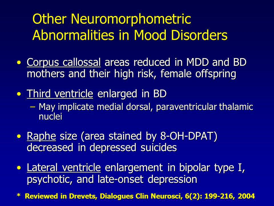Other Neuromorphometric Abnormalities in Mood Disorders Corpus callossal areas reduced in MDD and BD mothers and their high risk, female offspringCorp