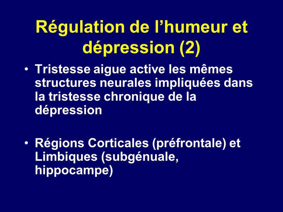 Régulation de lhumeur et dépression (2) Tristesse aigue active les mêmes structures neurales impliquées dans la tristesse chronique de la dépression R