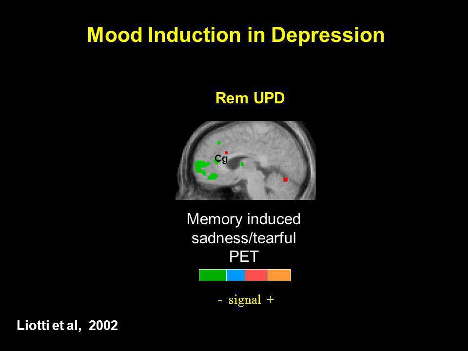 - signal + Memory induced sadness/tearful PET F9 F10 F9 Cg F10 Rem UPD F9 Cg F10 Mood Induction in Depression Liotti et al, 2002