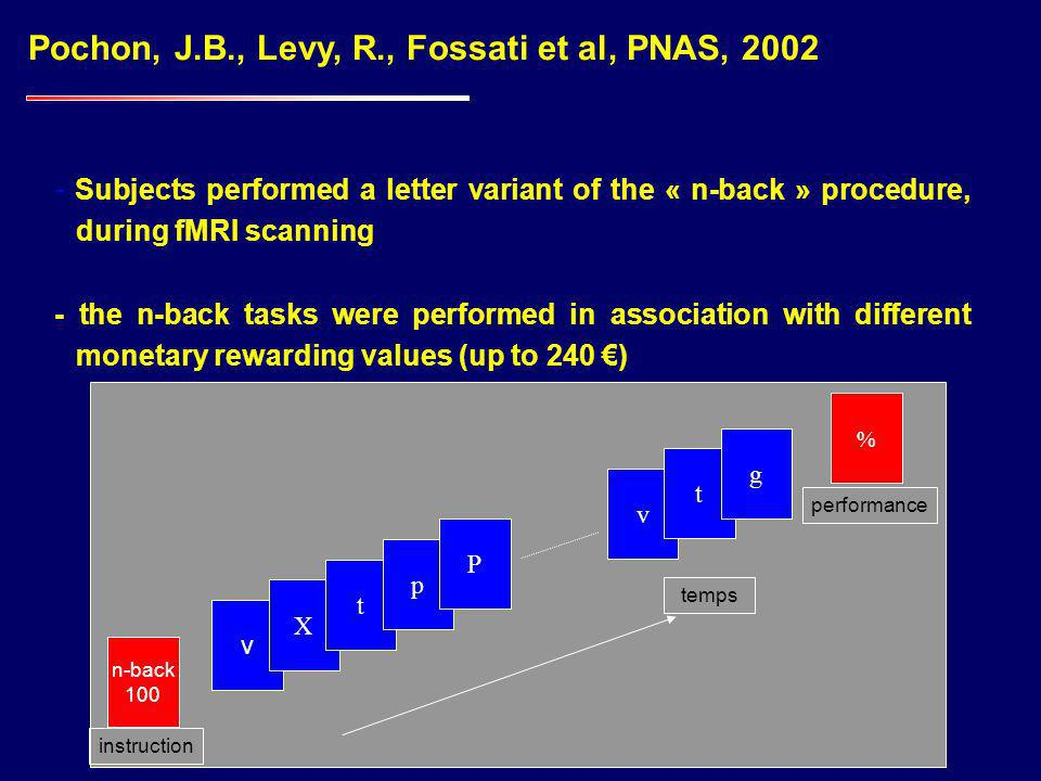 Pochon, J.B., Levy, R., Fossati et al, PNAS, 2002 - Subjects performed a letter variant of the « n-back » procedure, during fMRI scanning - the n-back