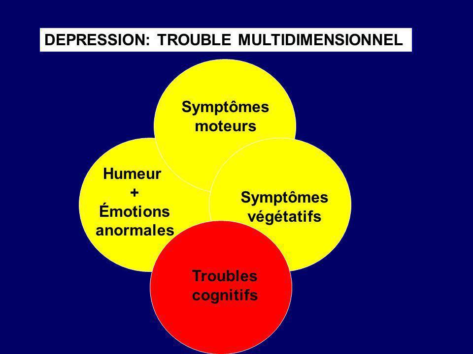 Humeur + Émotions anormales DEPRESSION: TROUBLE MULTIDIMENSIONNEL Motor symptoms Symptômes végétatifs Symptômes moteurs Troubles cognitifs