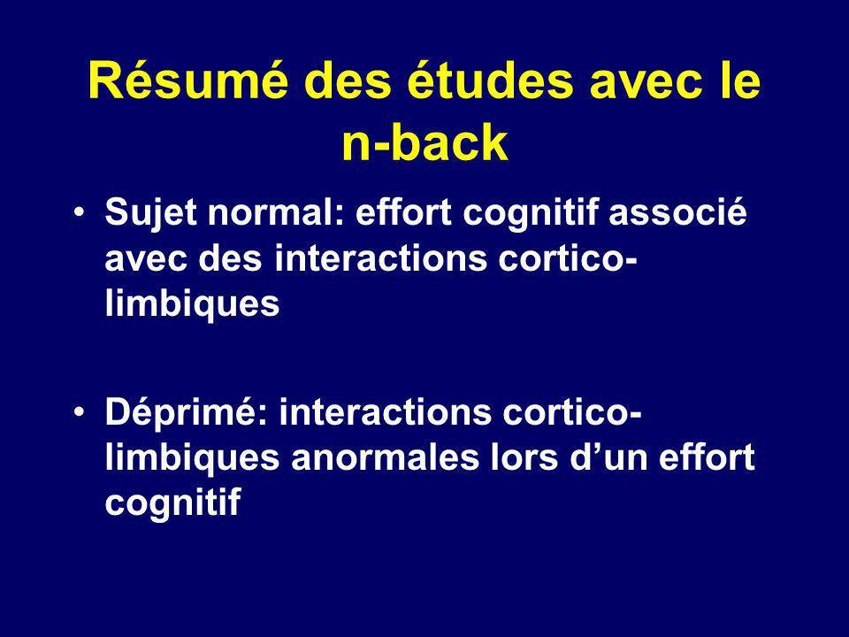Résumé des études avec le n-back Sujet normal: effort cognitif associé avec des interactions cortico- limbiques Déprimé: interactions cortico- limbiqu