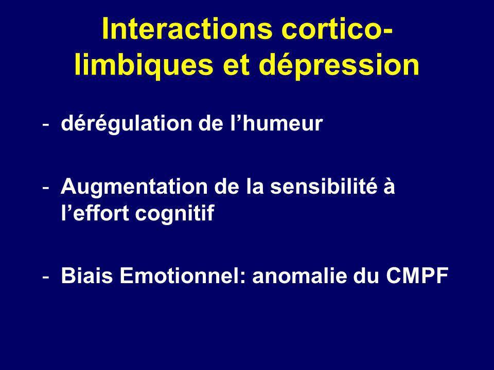 Interactions cortico- limbiques et dépression -dérégulation de lhumeur -Augmentation de la sensibilité à leffort cognitif -Biais Emotionnel: anomalie