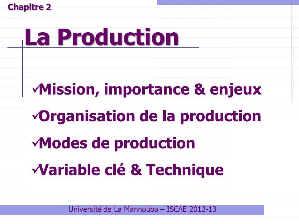 Université de La Mannouba – ISCAE 2012-13 La Production Chapitre 2 Mission, importance & enjeux Organisation de la production Modes de production Vari