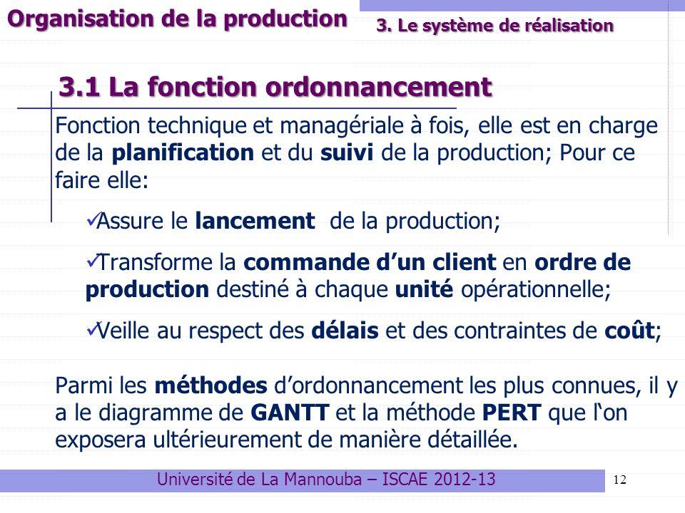 Fonction technique et managériale à fois, elle est en charge de la planification et du suivi de la production; Pour ce faire elle: Assure le lancement