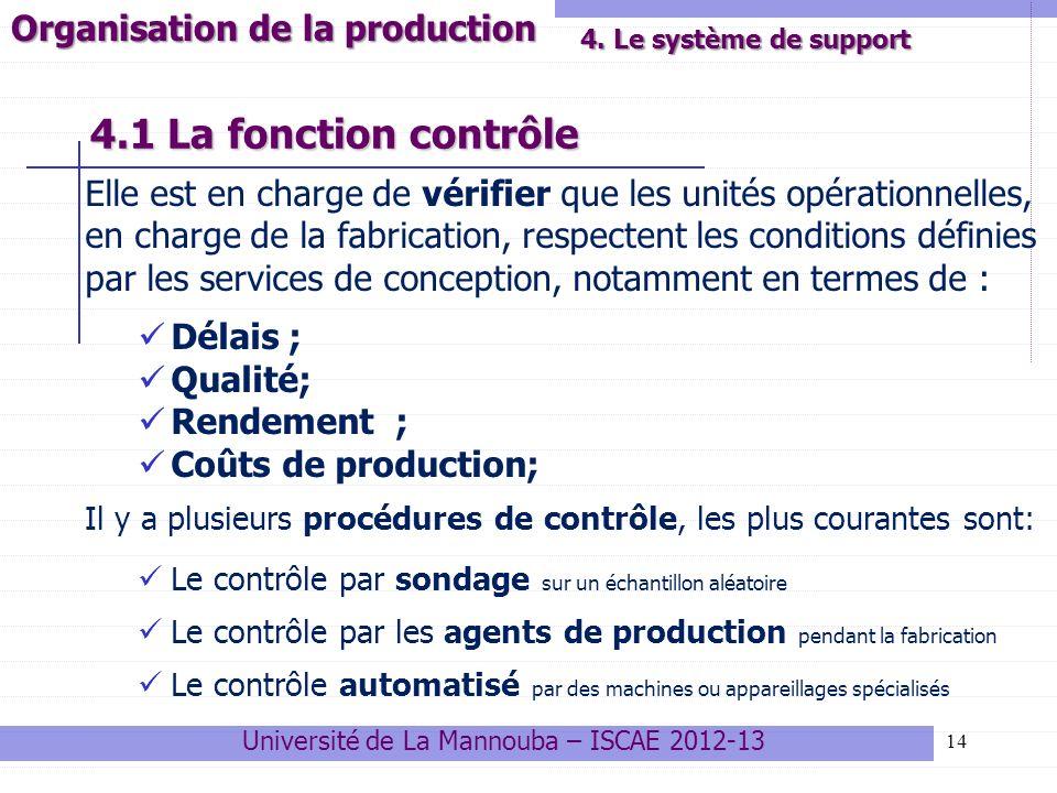 Elle est en charge de vérifier que les unités opérationnelles, en charge de la fabrication, respectent les conditions définies par les services de con