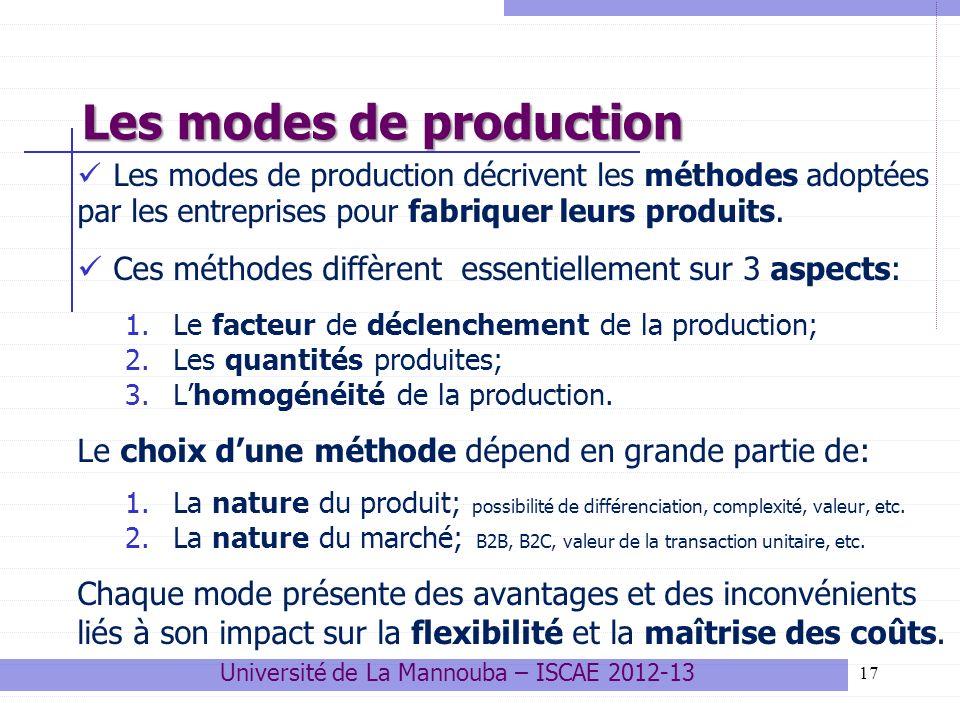 Les modes de production décrivent les méthodes adoptées par les entreprises pour fabriquer leurs produits. Ces méthodes diffèrent essentiellement sur