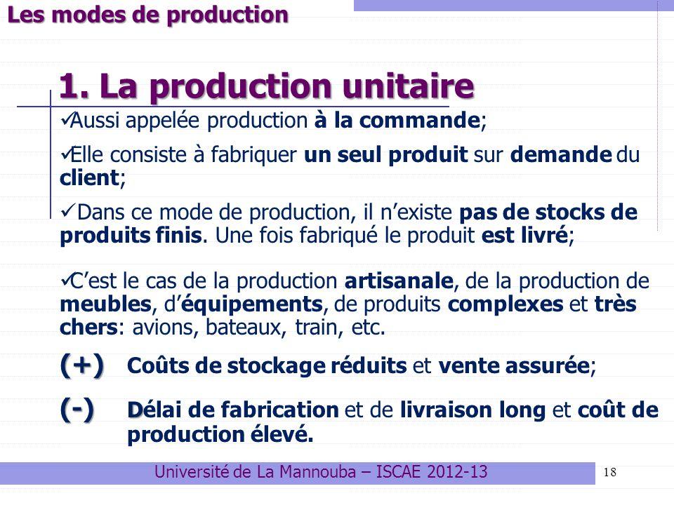 18 Université de La Mannouba – ISCAE 2012-13 Les modes de production 1. La production unitaire Aussi appelée production à la commande; Elle consiste à