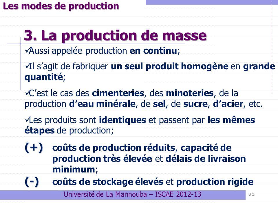 20 Université de La Mannouba – ISCAE 2012-13 Les modes de production 3. La production de masse Aussi appelée production en continu; Il sagit de fabriq