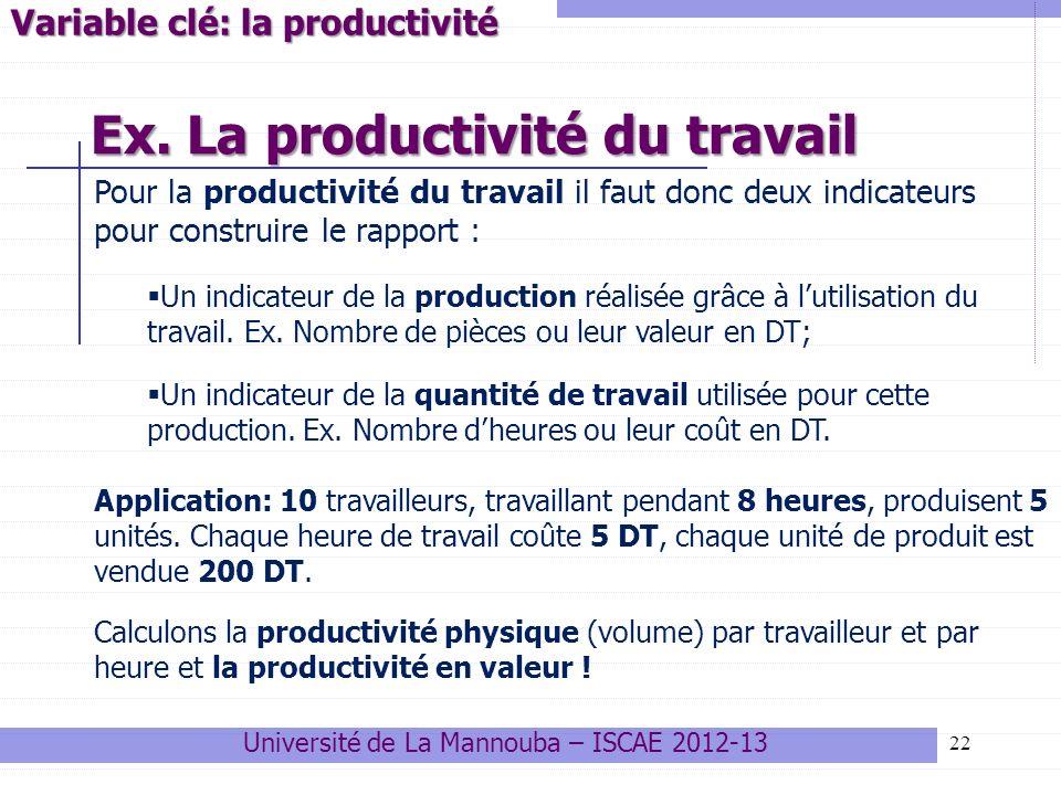 22 Université de La Mannouba – ISCAE 2012-13 Variable clé: la productivité Ex. La productivité du travail Pour la productivité du travail il faut donc
