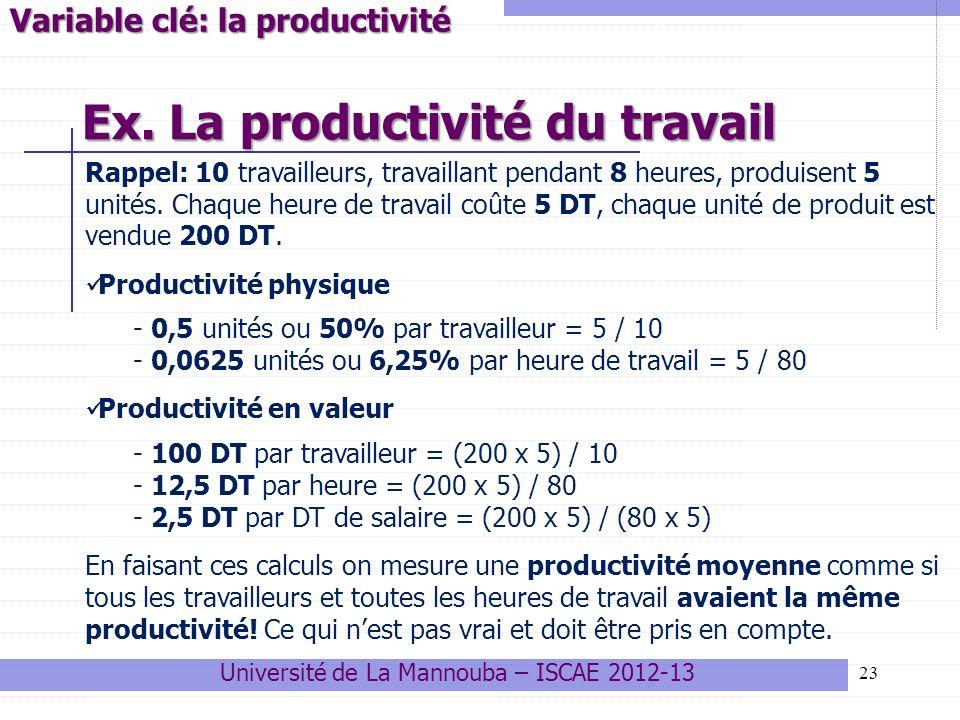 23 Université de La Mannouba – ISCAE 2012-13 Variable clé: la productivité Ex. La productivité du travail Rappel: 10 travailleurs, travaillant pendant