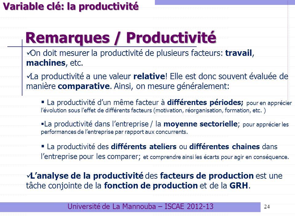 24 Université de La Mannouba – ISCAE 2012-13 Variable clé: la productivité Remarques / Productivité On doit mesurer la productivité de plusieurs facte