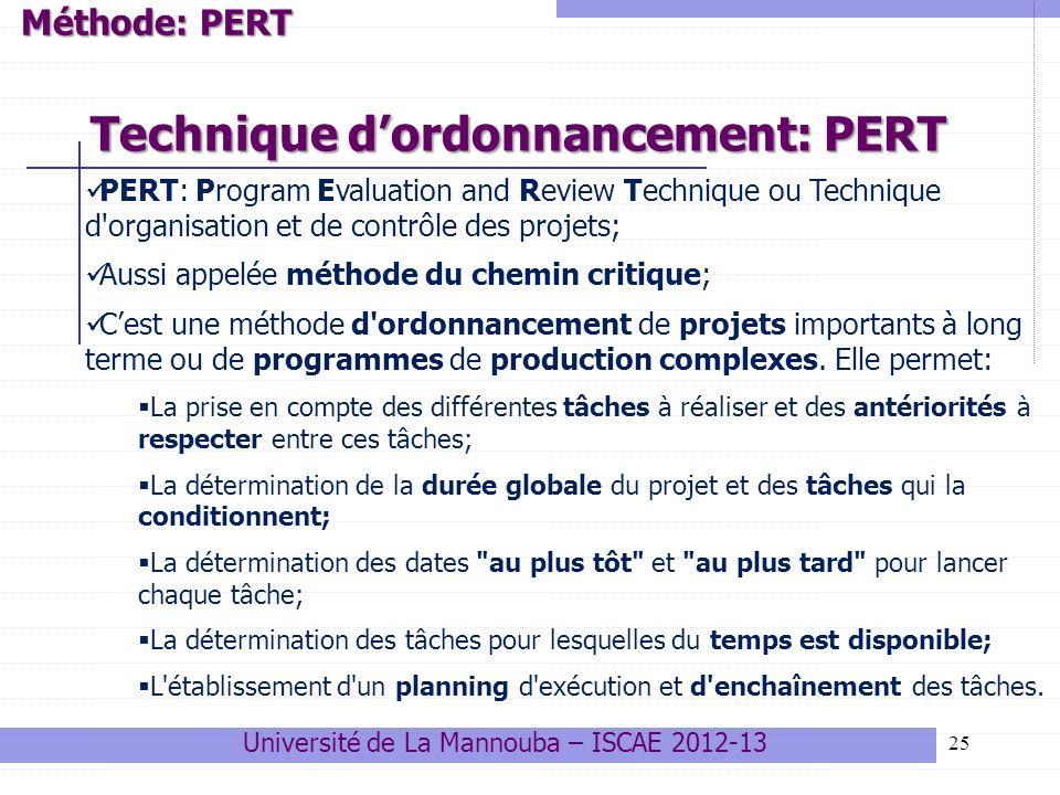 25 Université de La Mannouba – ISCAE 2012-13 Méthode: PERT Méthode: PERT Technique dordonnancement: PERT PERT: Program Evaluation and Review Technique