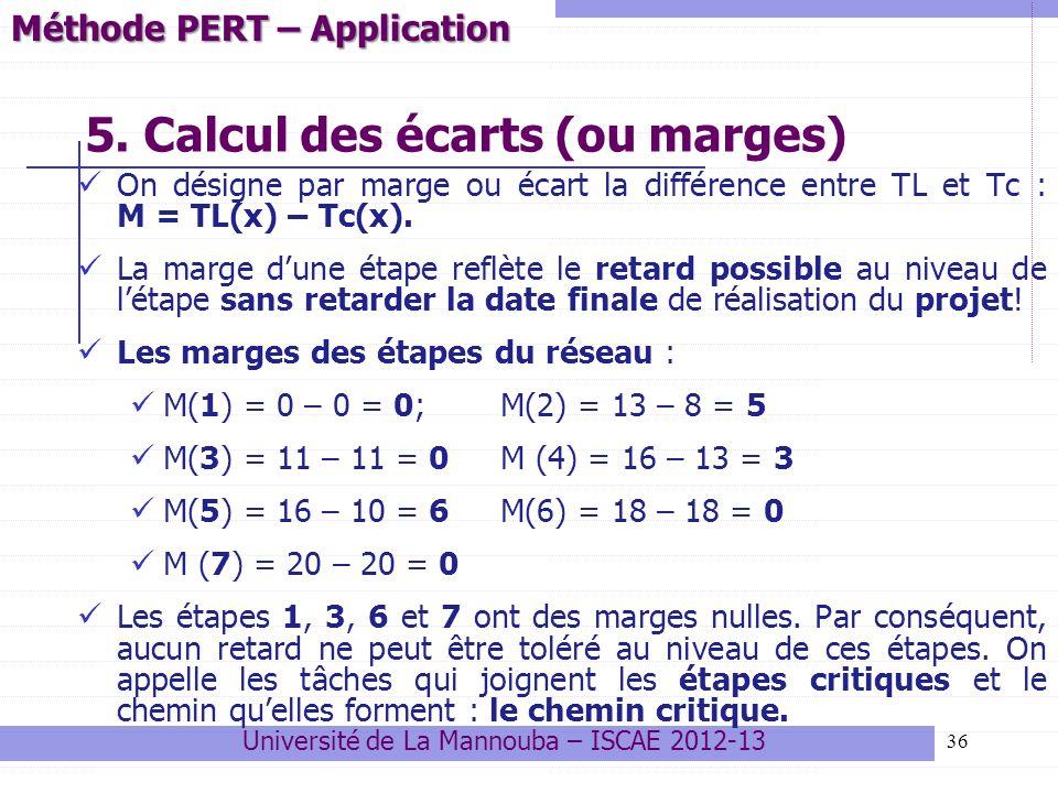 36 5. Calcul des écarts (ou marges) On désigne par marge ou écart la différence entre TL et Tc : M = TL(x) – Tc(x). La marge dune étape reflète le ret