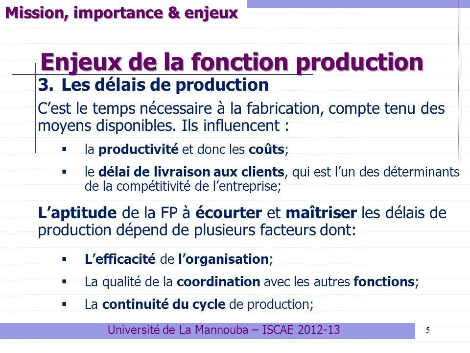 Enjeux de la fonction production 5 Mission, importance & enjeux 3.Les délais de production Cest le temps nécessaire à la fabrication, compte tenu des