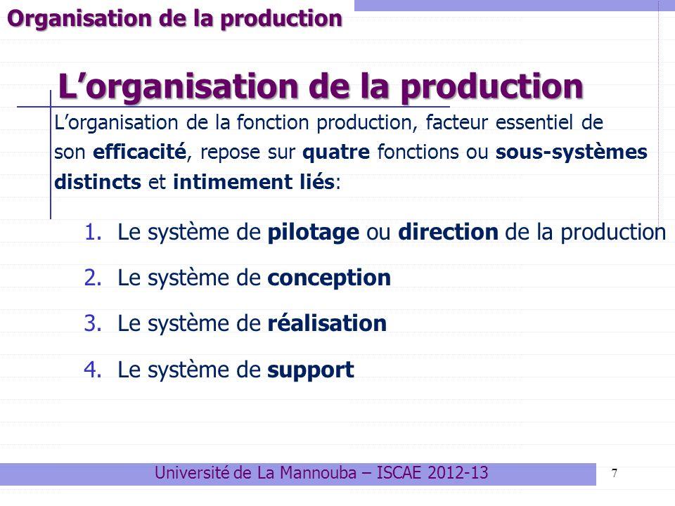 Lorganisation de la production Lorganisation de la fonction production, facteur essentiel de son efficacité, repose sur quatre fonctions ou sous-systè