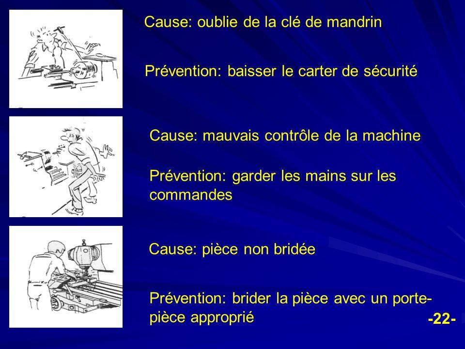 -22- Cause: oublie de la clé de mandrin Prévention: baisser le carter de sécurité Cause: mauvais contrôle de la machine Prévention: garder les mains s