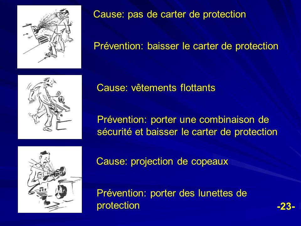 -23- Cause: pas de carter de protection Prévention: baisser le carter de protection Cause: vêtements flottants Prévention: porter une combinaison de s