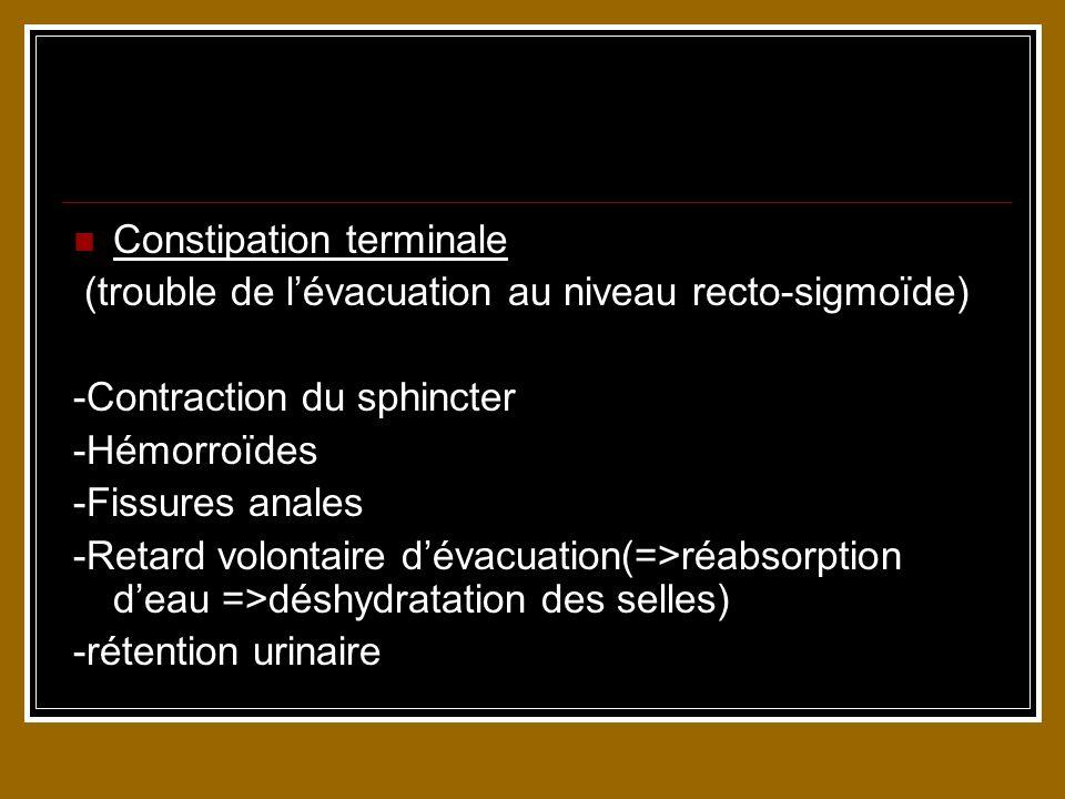 Constipation terminale (trouble de lévacuation au niveau recto-sigmoïde) -Contraction du sphincter -Hémorroïdes -Fissures anales -Retard volontaire dé