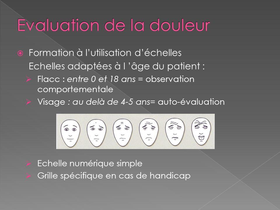 Formation à lutilisation déchelles Echelles adaptées à l âge du patient : Flacc : entre 0 et 18 ans = observation comportementale Visage : au delà de