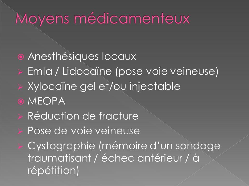MEOPA mélange doxygène et de protoxyde dazote à 50 % gaz analgésique avec effet anxiolytique et euphorisant, qui entraîne une sédation consciente.